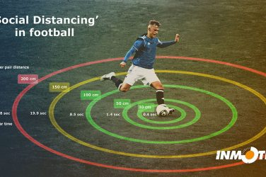 Only 'minor risk' of Covid-19 transmission in football match