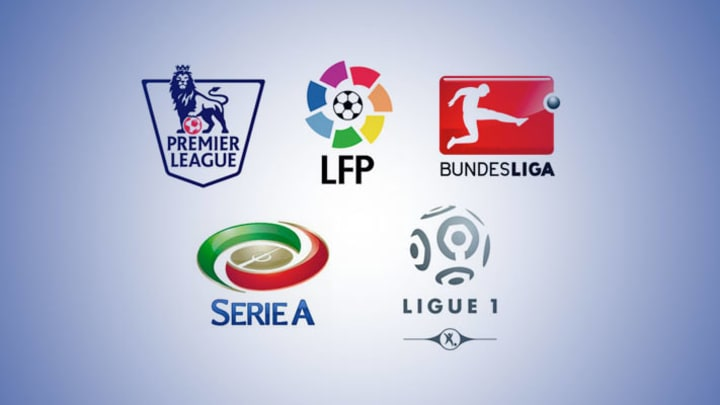 Poll: Which of These Five Leagues is the Best Football League in the World?